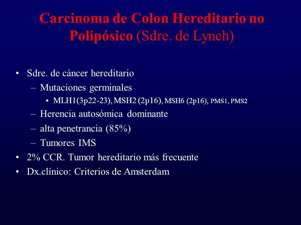 Carcinoma de Colon Hereditario no Polipósico (Sdre. de Lynch) Sdre. de cáncer hereditario –Mutaciones germinales MLH1(3p22-23), MSH2 (2p16), MSH6 (2p1