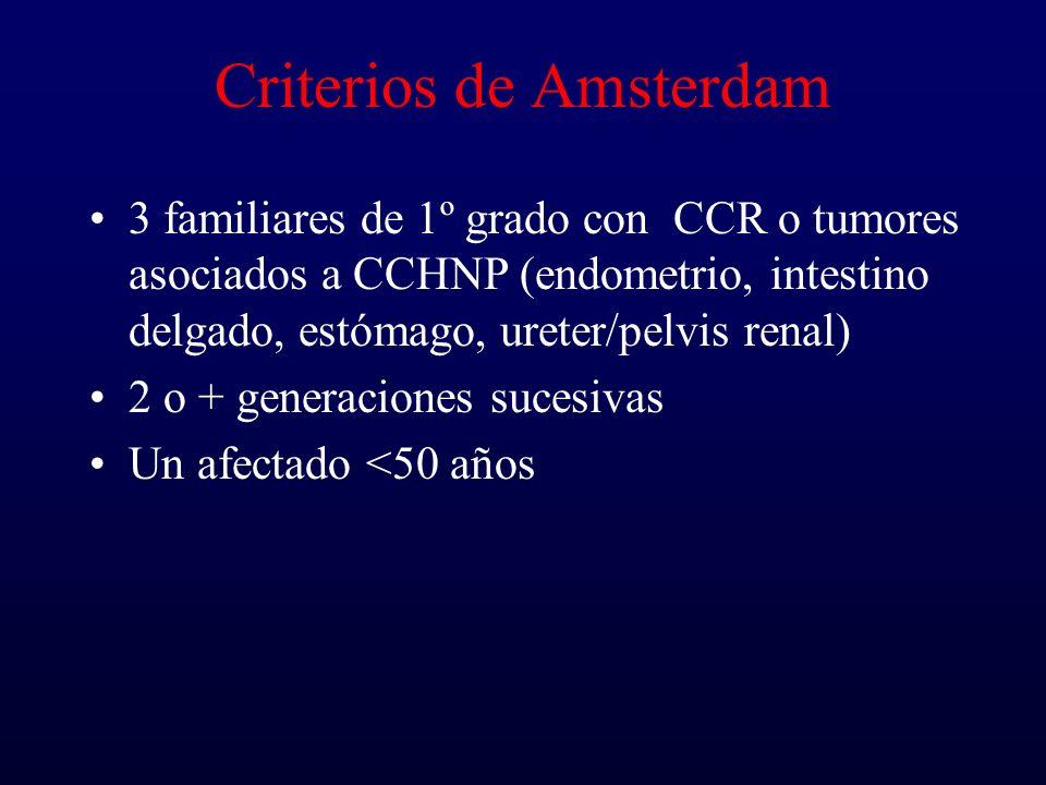 Criterios de Amsterdam 3 familiares de 1º grado con CCR o tumores asociados a CCHNP (endometrio, intestino delgado, estómago, ureter/pelvis renal) 2 o