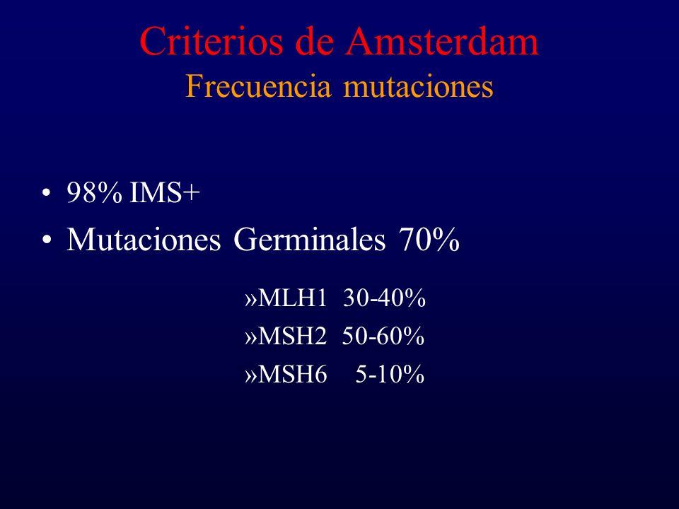 Criterios de Amsterdam Frecuencia mutaciones 98% IMS+ Mutaciones Germinales 70% »MLH1 30-40% »MSH2 50-60% »MSH6 5-10%