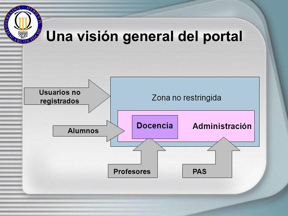Una visión general del portal Administración Zona no restringida Profesores Alumnos PAS Usuarios no registrados Docencia