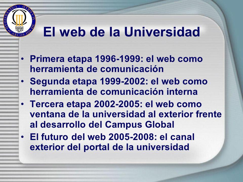 El web de la Universidad Primera etapa 1996-1999: el web como herramienta de comunicación Segunda etapa 1999-2002: el web como herramienta de comunicación interna Tercera etapa 2002-2005: el web como ventana de la universidad al exterior frente al desarrollo del Campus Global El futuro del web 2005-2008: el canal exterior del portal de la universidad