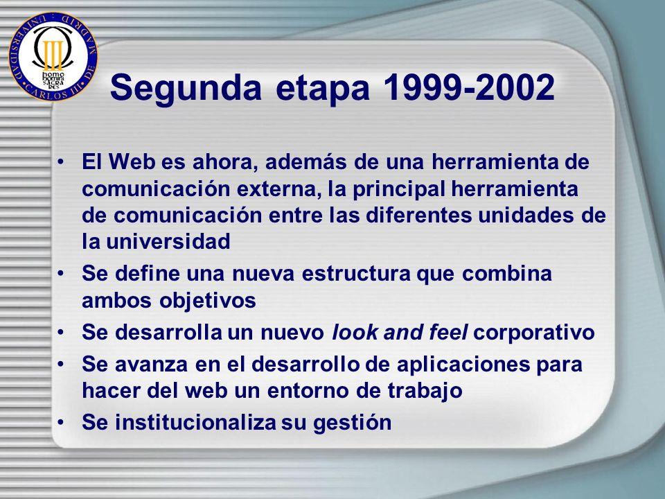 Segunda etapa 1999-2002 El Web es ahora, además de una herramienta de comunicación externa, la principal herramienta de comunicación entre las diferentes unidades de la universidad Se define una nueva estructura que combina ambos objetivos Se desarrolla un nuevo look and feel corporativo Se avanza en el desarrollo de aplicaciones para hacer del web un entorno de trabajo Se institucionaliza su gestión