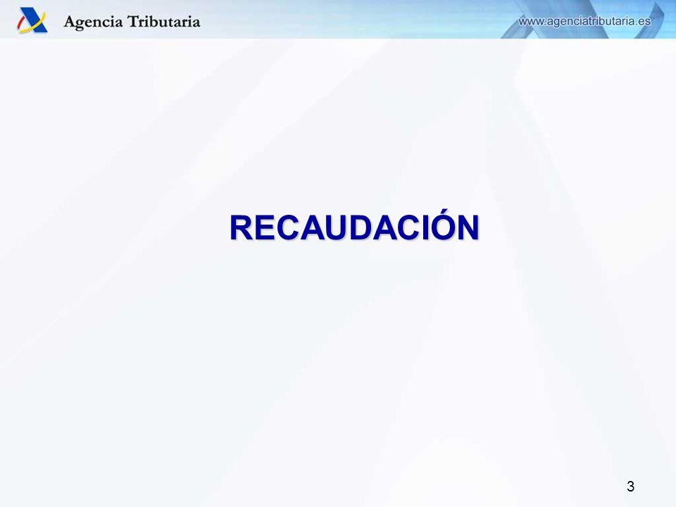 3 RECAUDACIÓN