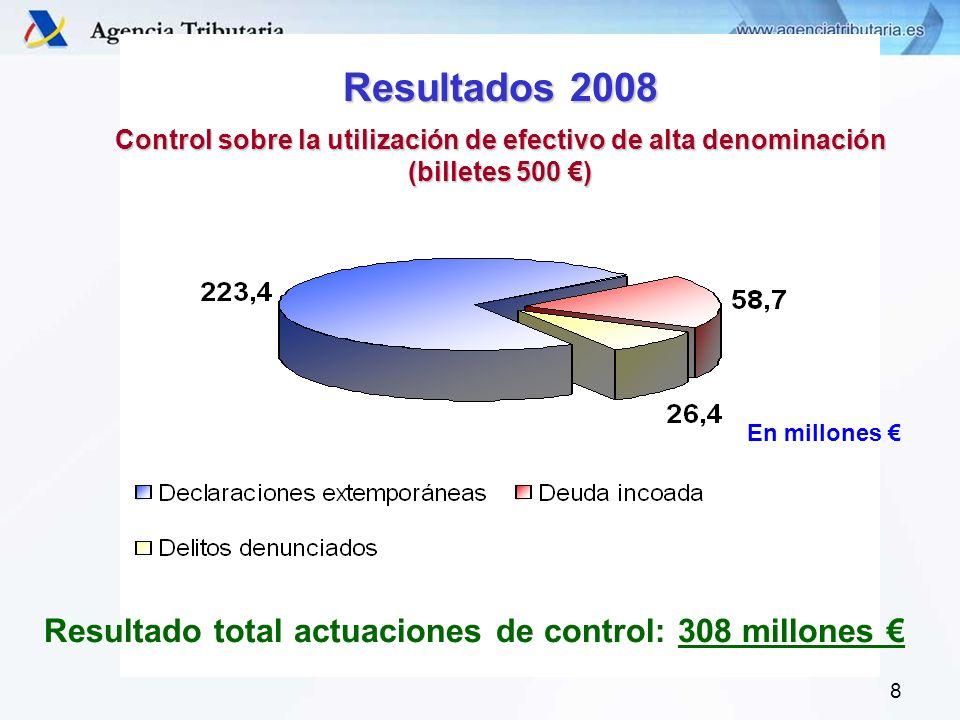 8 Resultados 2008 Control sobre la utilización de efectivo de alta denominación (billetes 500 ) En millones Resultado total actuaciones de control: 308 millones