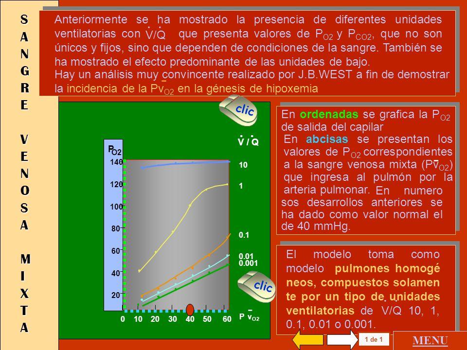 SANGRE VENOSA MIXTASANGRE VENOSA MIXTASANGRE VENOSA MIXTASANGRE VENOSA MIXTA P CO2 P O2 1 de 1 MENU Solo en ese caso especial se encontrarán los valor