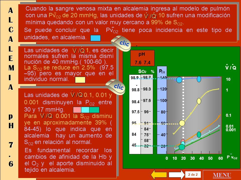 ALCALEMIA ALCALEMIAALCALEMIA ALCALEMIA pHpHpHpH 7.67.67.67.6 1 de 2 Es fundamental recordar que no hay una relación lineal entre la P O2 y la S O2 de