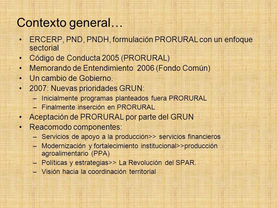 Contexto general… ERCERP, PND, PNDH, formulación PRORURAL con un enfoque sectorial Código de Conducta 2005 (PRORURAL) Memorando de Entendimiento 2006 (Fondo Común) Un cambio de Gobierno.