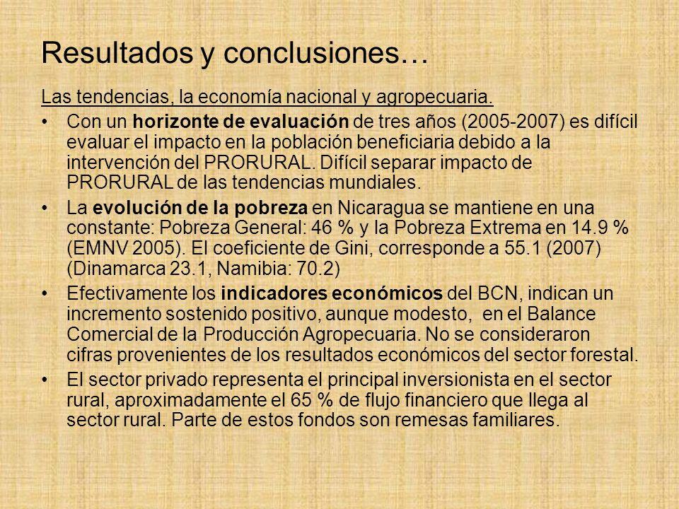Resultados y conclusiones… cont… Las políticas del desarrollo nacional y rural.
