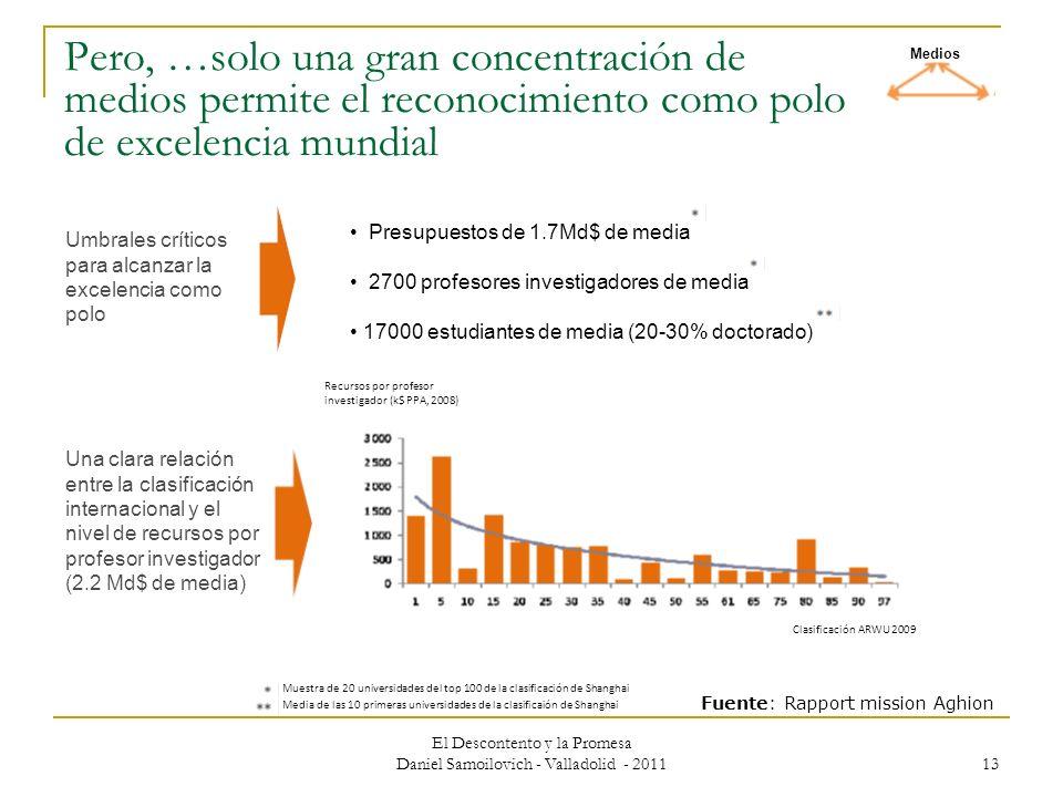 El Descontento y la Promesa Daniel Samoilovich - Valladolid - 2011 13 Pero, …solo una gran concentración de medios permite el reconocimiento como polo