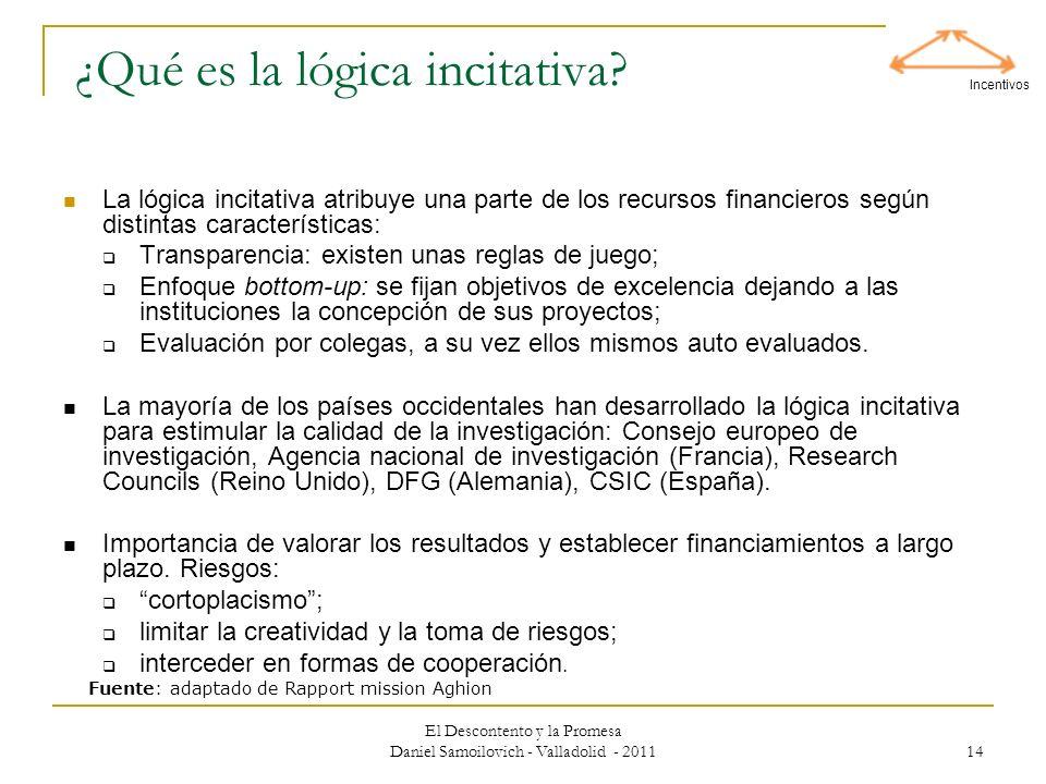 El Descontento y la Promesa Daniel Samoilovich - Valladolid - 2011 14 ¿Qué es la lógica incitativa? La lógica incitativa atribuye una parte de los rec