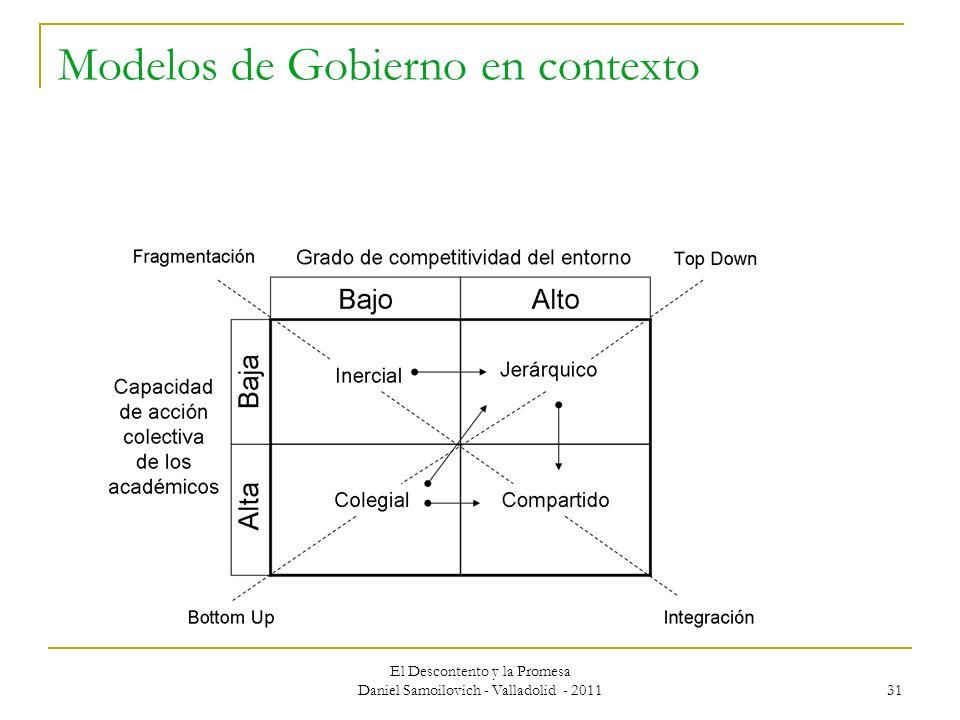 El Descontento y la Promesa Daniel Samoilovich - Valladolid - 2011 31 Modelos de Gobierno en contexto