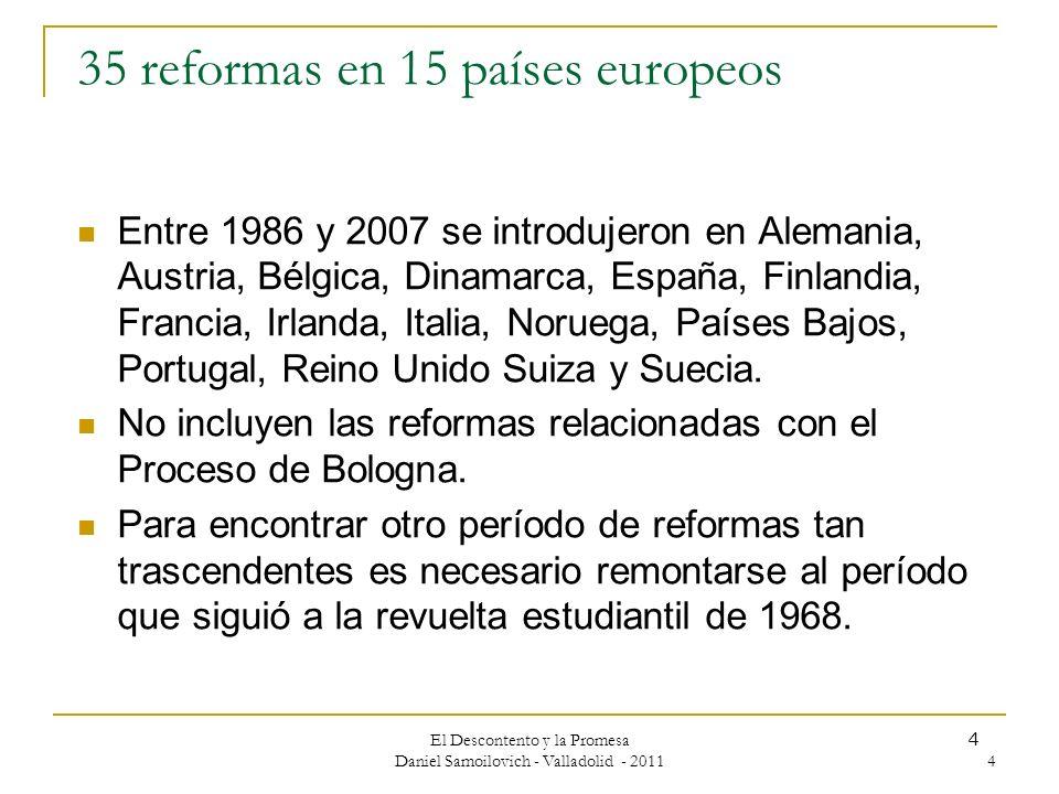 El Descontento y la Promesa Daniel Samoilovich - Valladolid - 2011 4 4 35 reformas en 15 países europeos Entre 1986 y 2007 se introdujeron en Alemania