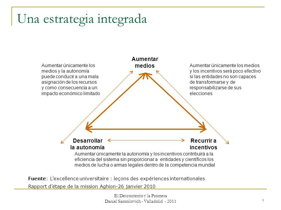 El Descontento y la Promesa Daniel Samoilovich - Valladolid - 2011 7 Aumentar medios Desarrollar la autonomía Recurrir a incentivos Aumentar únicament