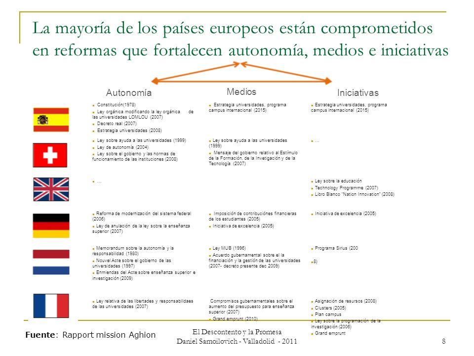 El Descontento y la Promesa Daniel Samoilovich - Valladolid - 2011 8 La mayoría de los países europeos están comprometidos en reformas que fortalecen