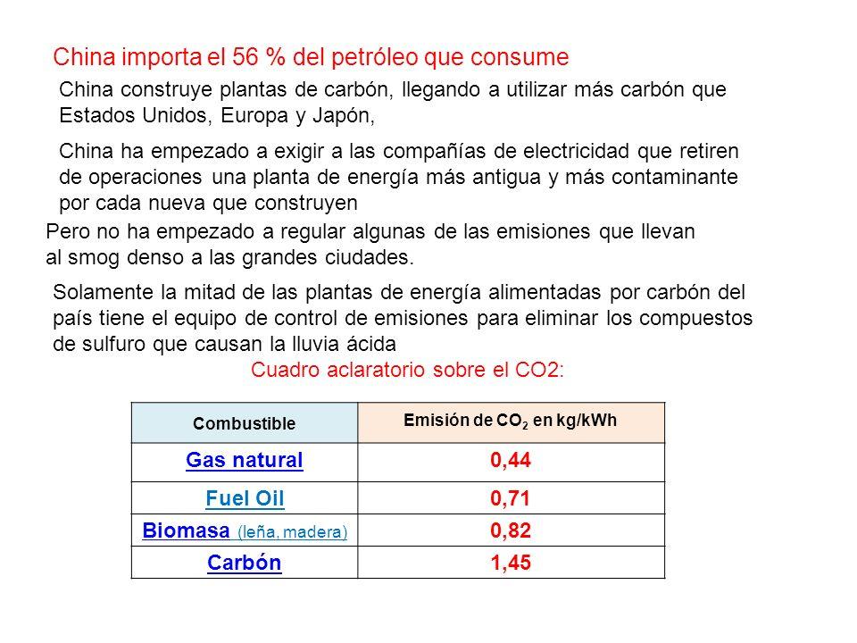 China construye plantas de carbón, llegando a utilizar más carbón que Estados Unidos, Europa y Japón, China ha empezado a exigir a las compañías de electricidad que retiren de operaciones una planta de energía más antigua y más contaminante por cada nueva que construyen Combustible Emisión de CO 2 en kg/kWh Gas natural0,44 Fuel Oil0,71 BiomasaBiomasa (leña, madera) 0,82 Carbón1,45 Solamente la mitad de las plantas de energía alimentadas por carbón del país tiene el equipo de control de emisiones para eliminar los compuestos de sulfuro que causan la lluvia ácida Cuadro aclaratorio sobre el CO2: Pero no ha empezado a regular algunas de las emisiones que llevan al smog denso a las grandes ciudades.