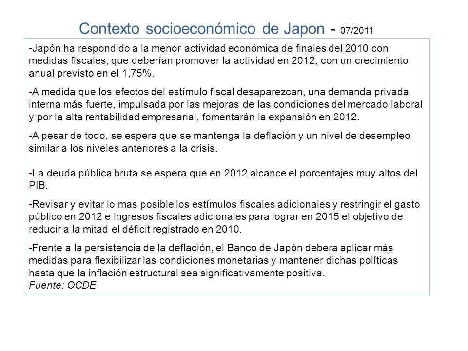 -Japón ha respondido a la menor actividad económica de finales del 2010 con medidas fiscales, que deberían promover la actividad en 2012, con un crecimiento anual previsto en el 1,75%.