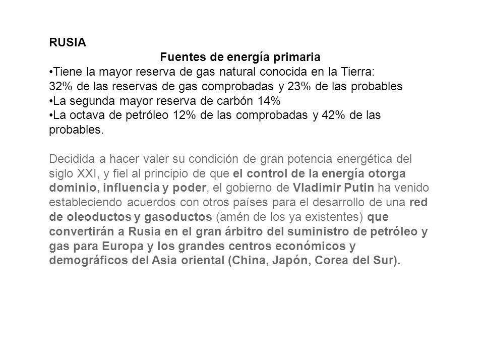 Fuentes de energía primaria Tiene la mayor reserva de gas natural conocida en la Tierra: 32% de las reservas de gas comprobadas y 23% de las probables La segunda mayor reserva de carbón 14% La octava de petróleo 12% de las comprobadas y 42% de las probables.