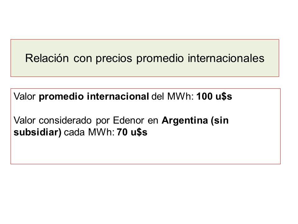Relación con precios promedio internacionales Valor promedio internacional del MWh: 100 u$s Valor considerado por Edenor en Argentina (sin subsidiar) cada MWh: 70 u$s