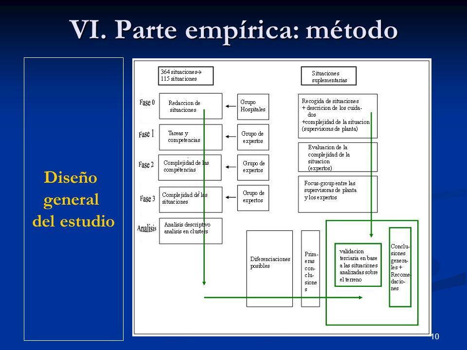 10 VI. Parte empírica: método Diseño general del estudio