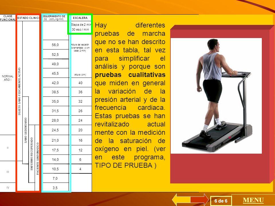 Permite medir de una manera practica y simple la distancia máxima recorrida por un sujeto caminando a su propio paso en el tiempo de 6 minutos, en un corredor de 30 mts.