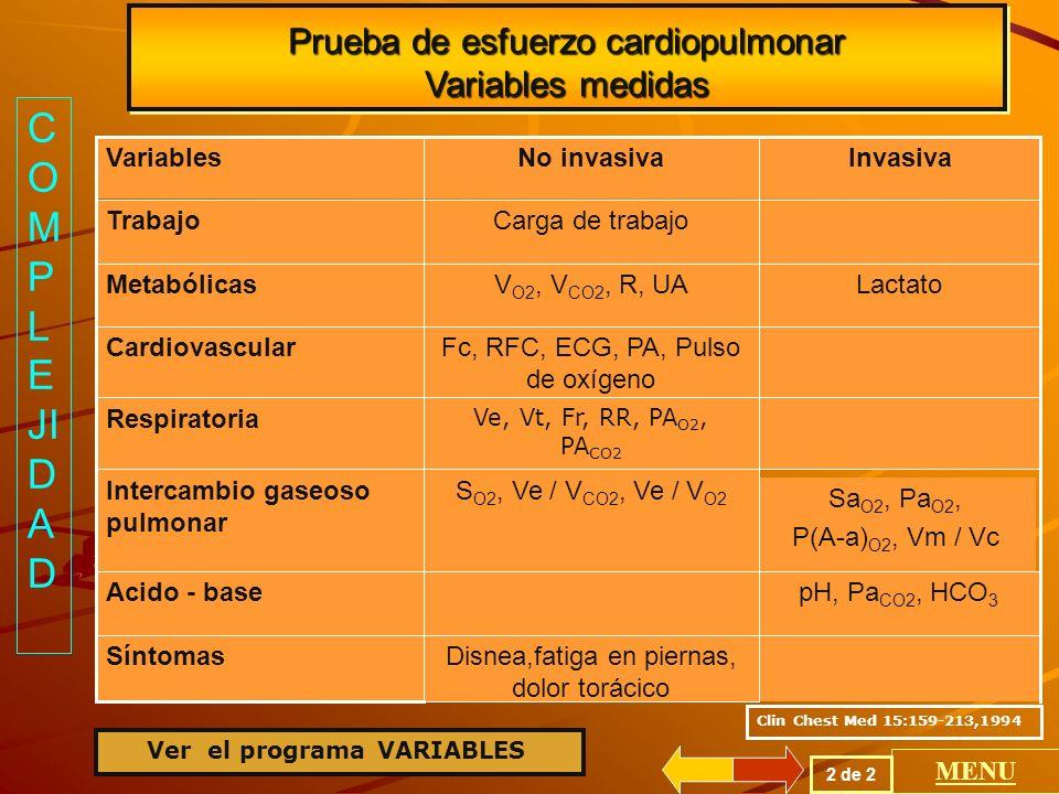 2 de 2 MENU C O M P L E JI D A D Prueba de esfuerzo cardiopulmonar Variables medidas Prueba de esfuerzo cardiopulmonar Variables medidas Disnea,fatiga en piernas, dolor torácico Síntomas pH, Pa CO2, HCO 3 Acido - base Sa O2, Pa O2, P(A-a) O2, Vm / Vc S O2, Ve / V CO2, Ve / V O2 Intercambio gaseoso pulmonar Ve, Vt, Fr, RR, PA O2, PA CO2 Respiratoria Fc, RFC, ECG, PA, Pulso de oxígeno Cardiovascular LactatoV O2, V CO2, R, UAMetabólicas Carga de trabajoTrabajo InvasivaNo invasivaVariables Clin Chest Med 15:159-213,1994 Ver el programa VARIABLES