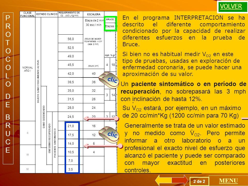 CLASE FUNCIONAL REQUERIMIENTO DE O2 (ccO 2 /Kg/min) ESCALERA MALKE CICLO ERGOMETROVATIOMET Etapa de 2 min 30 esc / min mph% gr mph% gr Etapas de 3 min 6 4 Etapas de 3min 16 14 12 Para 70 Kg de peso corporal TRABAJO 25 250 225 200 175 150 125 300 150 Kgm / min 0,0 1500 1350 1200 1050 900 750 600 450 22,5 20,0 17,5 15,0 12,5 10,0 7,5 5,0 2,5 6 8 10 12 28 24 22 % inclinación 3-4 mph % inclinación a 3 mph 210 20 18 16 14 2 4 10 3 416 414 4 100 75 BRUCEKATLUB 4 (Altura del escalón incrementado 4 cm cada 2 min) Altura (cm) NORMAL AÑO I SUJETO SANO FISICAMENTE ACTIVO 36 24 20 16 56,0 52,5 45,5 10,5 7,0 IV III PACIENTE SINTOMATICO 3,5 ENFERMO RECUPERADO 21,0 17,521210 324,5 28,0 38,5 314 12 18 422 32 26 50 6 CINTA ERGOMETRICA 42,040 49,0 4 35,0 31,5 14,0 SANO SEDENTARIO II ESTADO CLINICO 300 275 10 13 11 9 6 3 5 Un paciente sintomático o en período de recuperación, no sobrepasará las 3 mph con inclinación de hasta 12%.