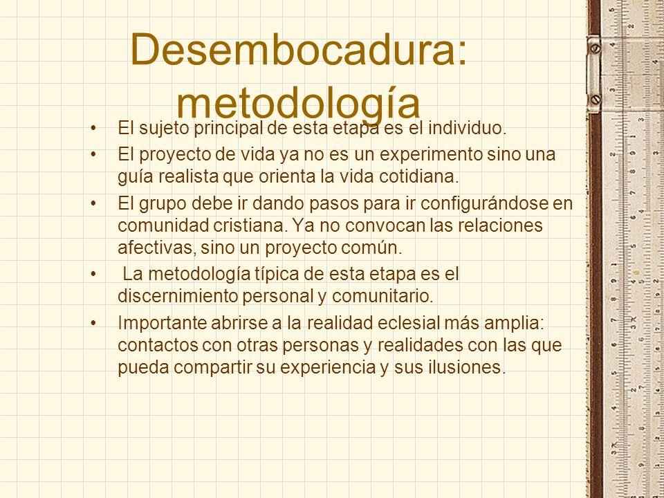 Desembocadura: metodología El sujeto principal de esta etapa es el individuo. El proyecto de vida ya no es un experimento sino una guía realista que o