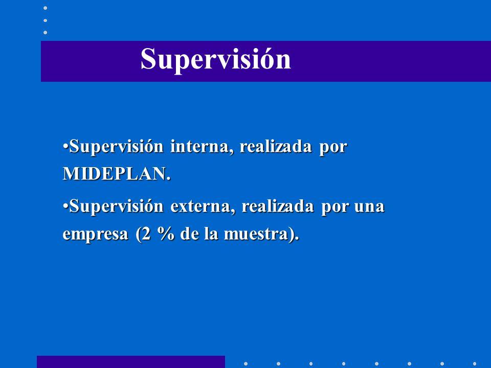 Supervisión interna, realizada por MIDEPLAN.Supervisión interna, realizada por MIDEPLAN.