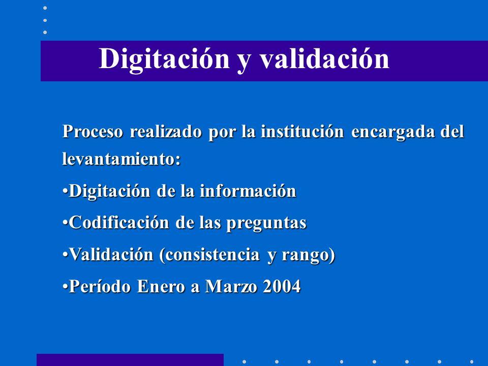 Proceso realizado por la institución encargada del levantamiento: Digitación de la informaciónDigitación de la información Codificación de las preguntasCodificación de las preguntas Validación (consistencia y rango)Validación (consistencia y rango) Período Enero a Marzo 2004Período Enero a Marzo 2004 Digitación y validación