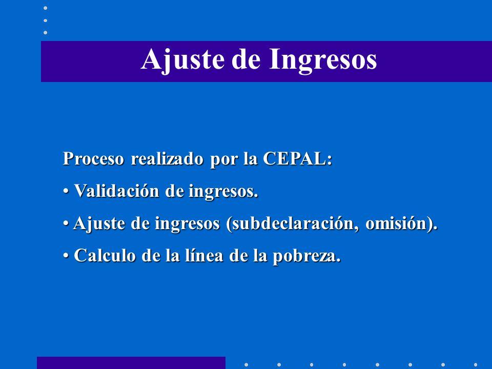 Proceso realizado por la CEPAL: Validación de ingresos.