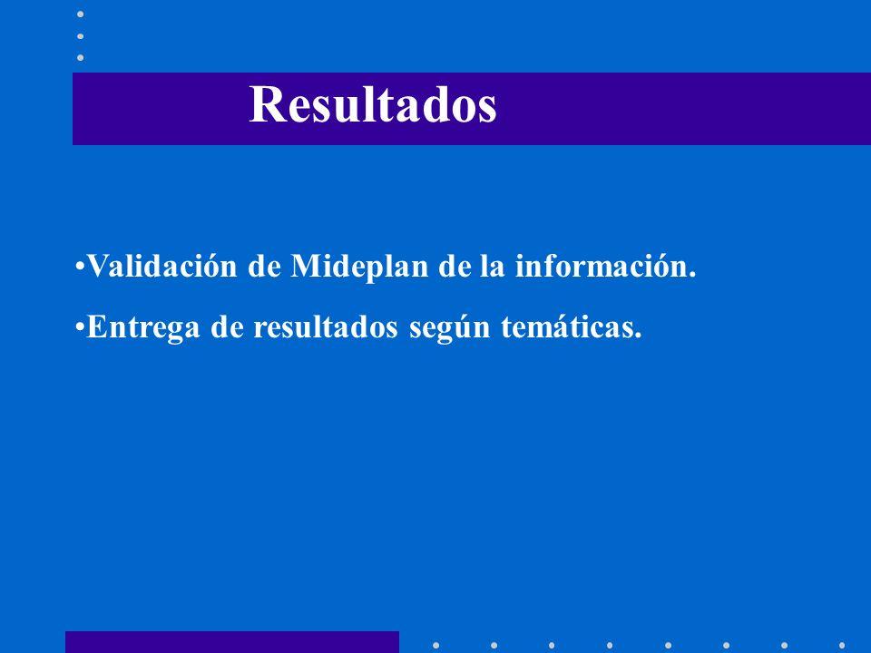 Resultados Validación de Mideplan de la información. Entrega de resultados según temáticas.