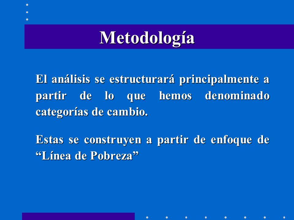 El análisis se estructurará principalmente a partir de lo que hemos denominado categorías de cambio.
