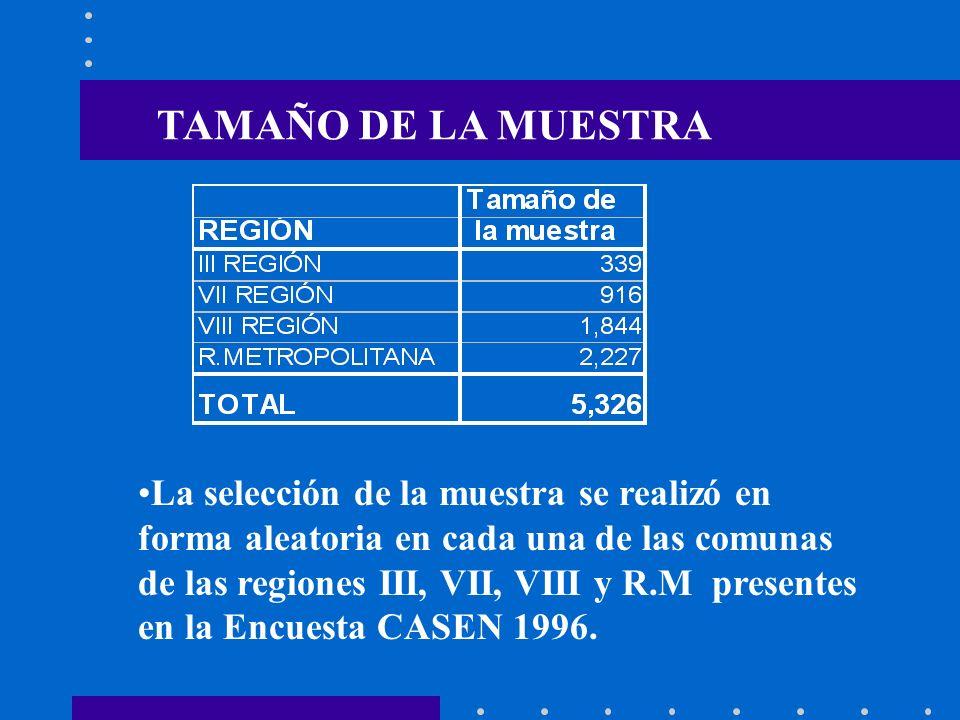 TAMAÑO DE LA MUESTRA La selección de la muestra se realizó en forma aleatoria en cada una de las comunas de las regiones III, VII, VIII y R.M presentes en la Encuesta CASEN 1996.