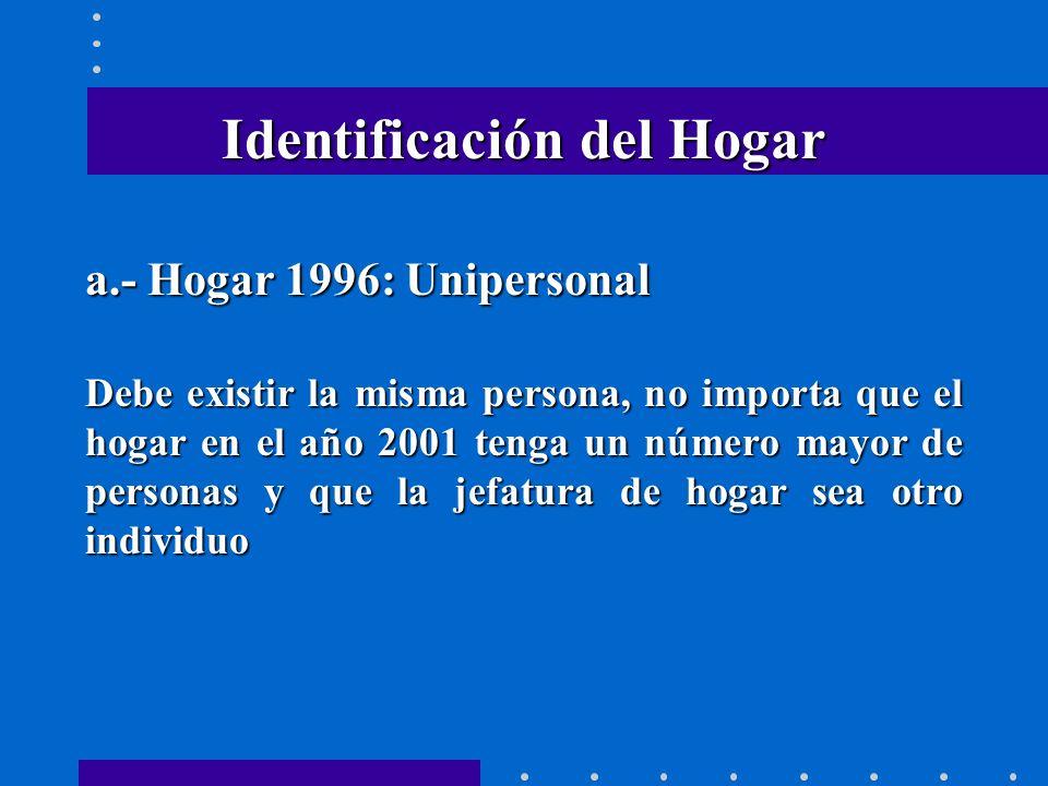 Identificación del Hogar a.- Hogar 1996: Unipersonal Debe existir la misma persona, no importa que el hogar en el año 2001 tenga un número mayor de personas y que la jefatura de hogar sea otro individuo