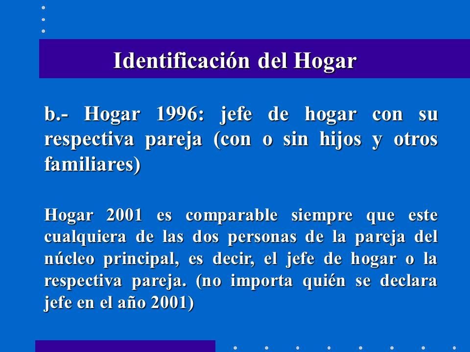 Identificación del Hogar b.- Hogar 1996: jefe de hogar con su respectiva pareja (con o sin hijos y otros familiares) Hogar 2001 es comparable siempre que este cualquiera de las dos personas de la pareja del núcleo principal, es decir, el jefe de hogar o la respectiva pareja.
