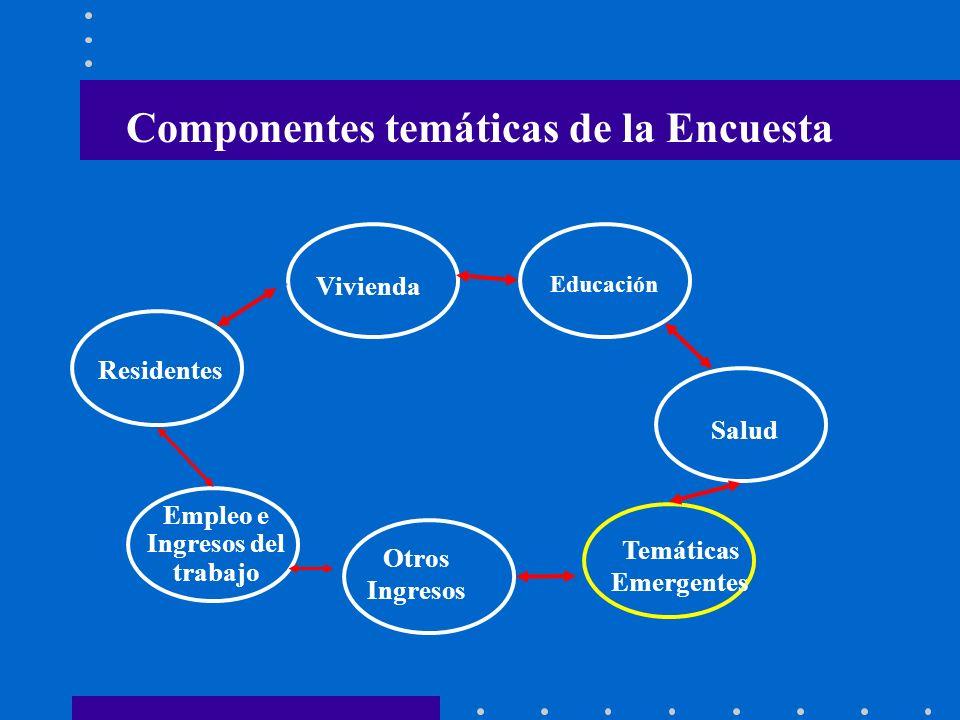 Componentes temáticas de la Encuesta Residentes Vivienda Educación Salud Empleo e Ingresos del trabajo Temáticas Emergentes Otros Ingresos