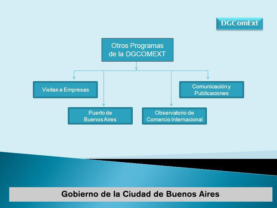 Visitas a Empresas Otros Programas de la DGCOMEXT Puerto de Buenos Aires Observatorio de Comercio Internacional Comunicación y Publicaciones DGComExt