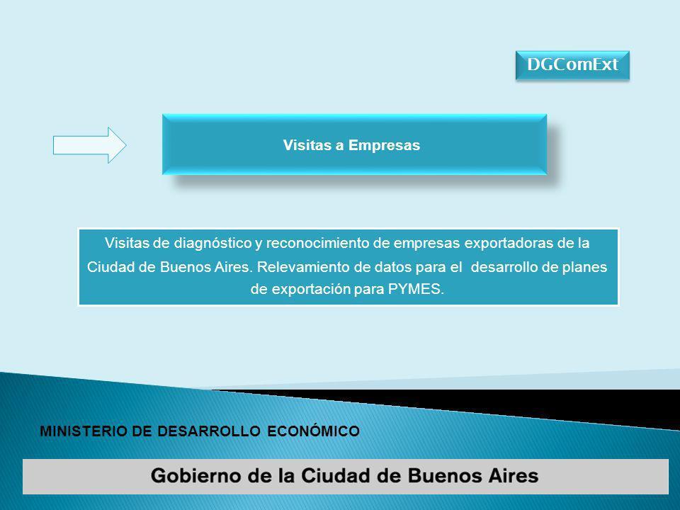 MINISTERIO DE DESARROLLO ECONÓMICO DGComExt Visitas a Empresas Visitas de diagnóstico y reconocimiento de empresas exportadoras de la Ciudad de Buenos Aires.