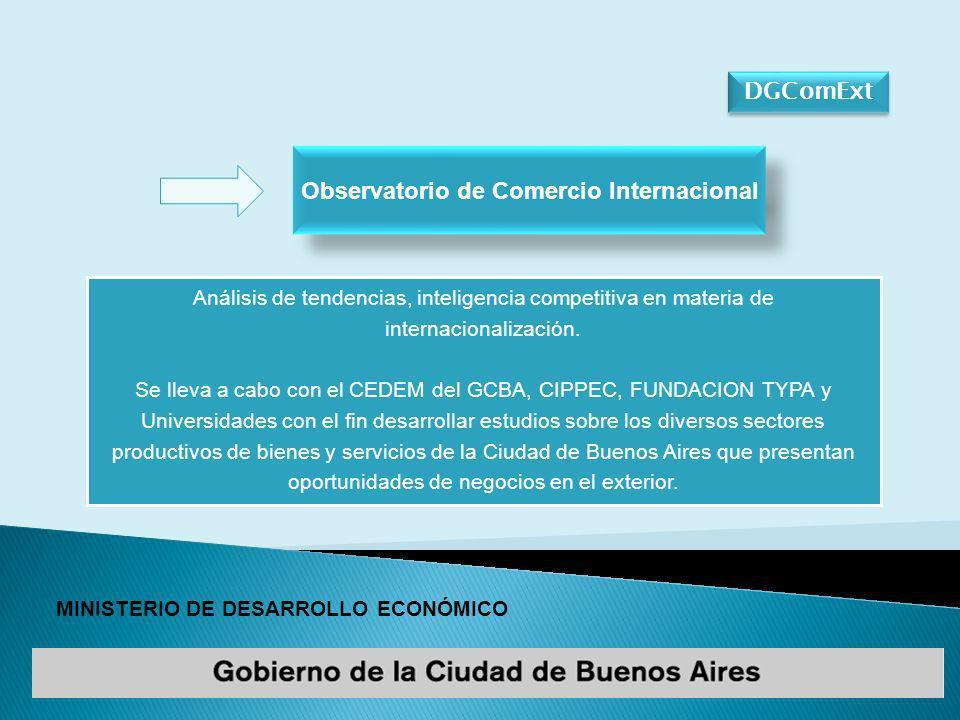 MINISTERIO DE DESARROLLO ECONÓMICO DGComExt Observatorio de Comercio Internacional Análisis de tendencias, inteligencia competitiva en materia de internacionalización.