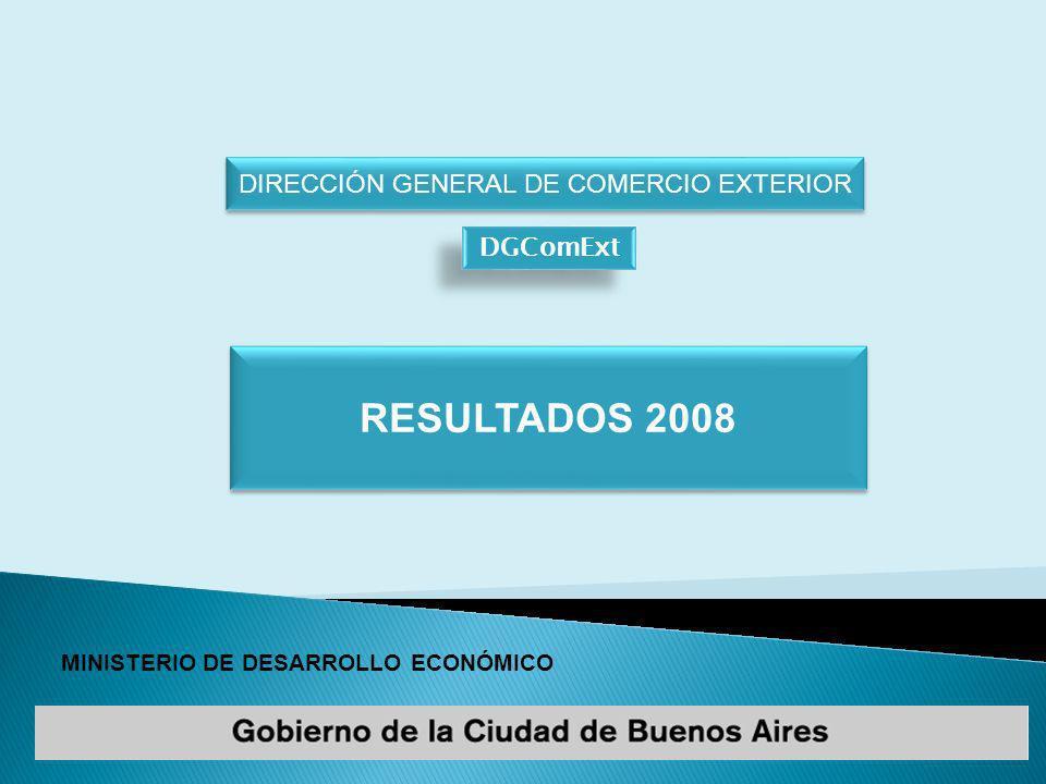 MINISTERIO DE DESARROLLO ECONÓMICO DIRECCIÓN GENERAL DE COMERCIO EXTERIOR DGComExt RESULTADOS 2008