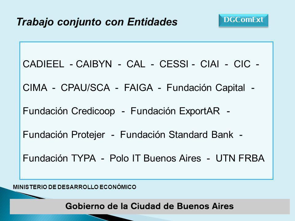 MINISTERIO DE DESARROLLO ECONÓMICO Trabajo conjunto con Entidades CADIEEL - CAIBYN - CAL - CESSI - CIAI - CIC - CIMA - CPAU/SCA - FAIGA - Fundación Capital - Fundación Credicoop - Fundación ExportAR - Fundación Protejer - Fundación Standard Bank - Fundación TYPA - Polo IT Buenos Aires - UTN FRBA DGComExt