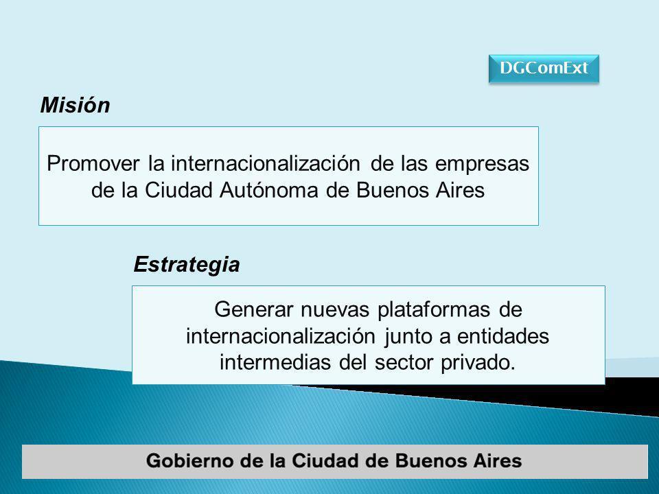 DGComExt Promover la internacionalización de las empresas de la Ciudad Autónoma de Buenos Aires Generar nuevas plataformas de internacionalización junto a entidades intermedias del sector privado.
