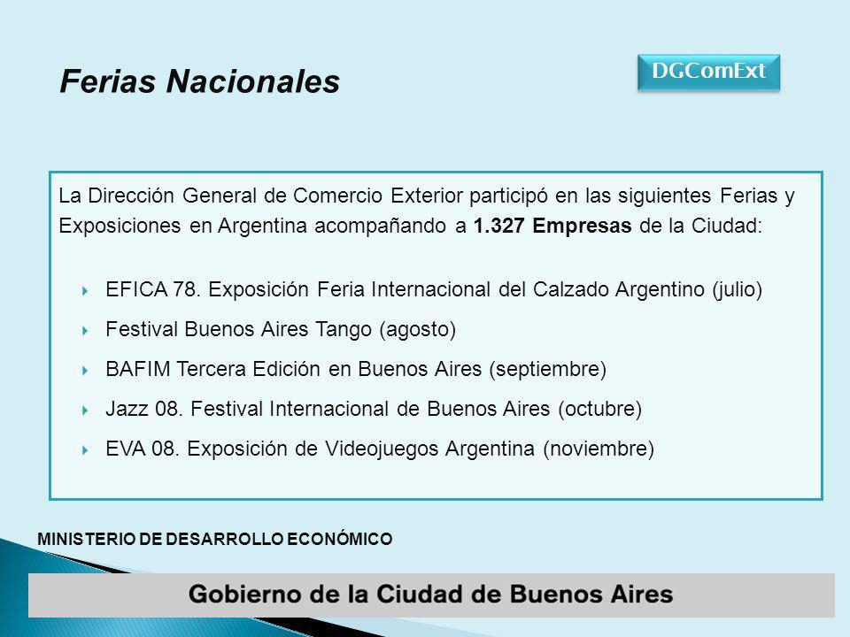 MINISTERIO DE DESARROLLO ECONÓMICO Ferias Nacionales La Dirección General de Comercio Exterior participó en las siguientes Ferias y Exposiciones en Argentina acompañando a 1.327 Empresas de la Ciudad: DGComExt EFICA 78.