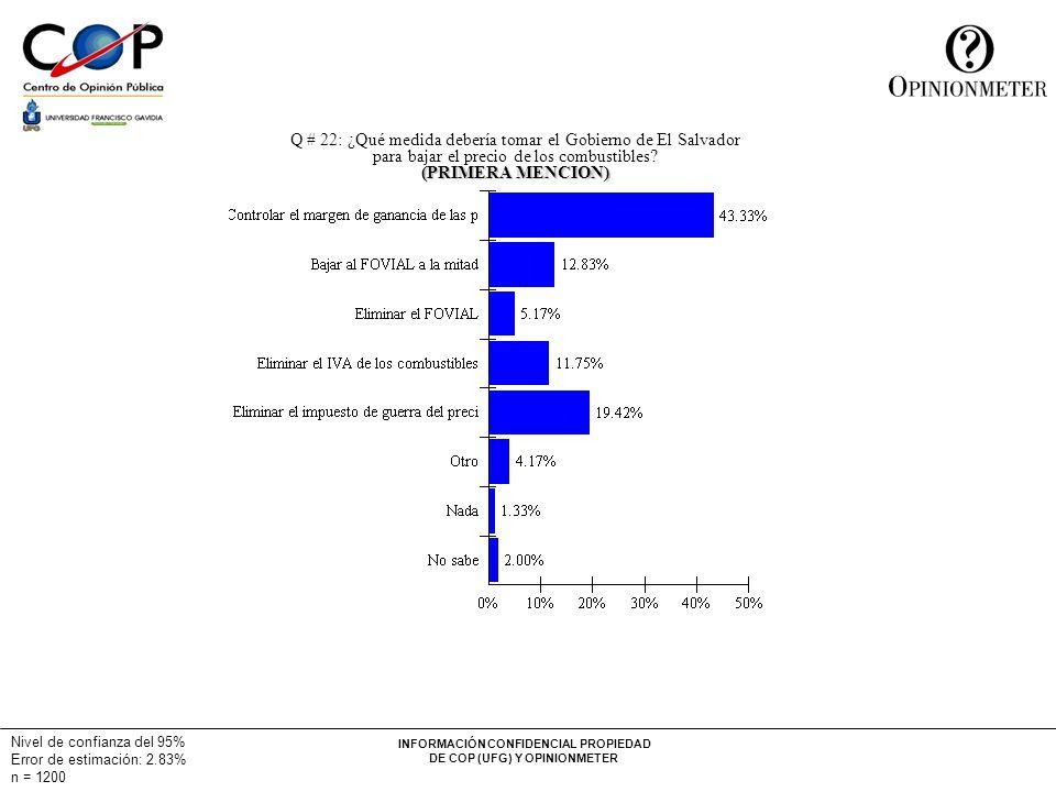 INFORMACIÓN CONFIDENCIAL PROPIEDAD DE COP (UFG) Y OPINIONMETER Nivel de confianza del 95% Error de estimación: 2.83% n = 1200 (PRIMERA MENCION) Q # 22: ¿Qué medida debería tomar el Gobierno de El Salvador para bajar el precio de los combustibles.