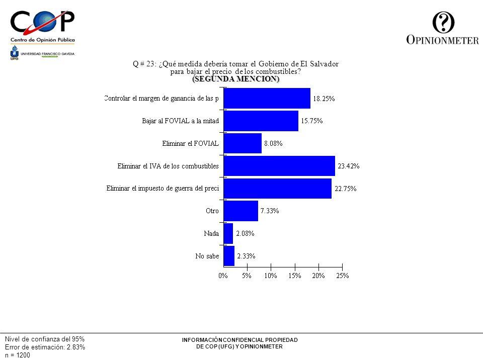 INFORMACIÓN CONFIDENCIAL PROPIEDAD DE COP (UFG) Y OPINIONMETER Nivel de confianza del 95% Error de estimación: 2.83% n = 1200 (SEGUNDA MENCION) Q # 23: ¿Qué medida debería tomar el Gobierno de El Salvador para bajar el precio de los combustibles.