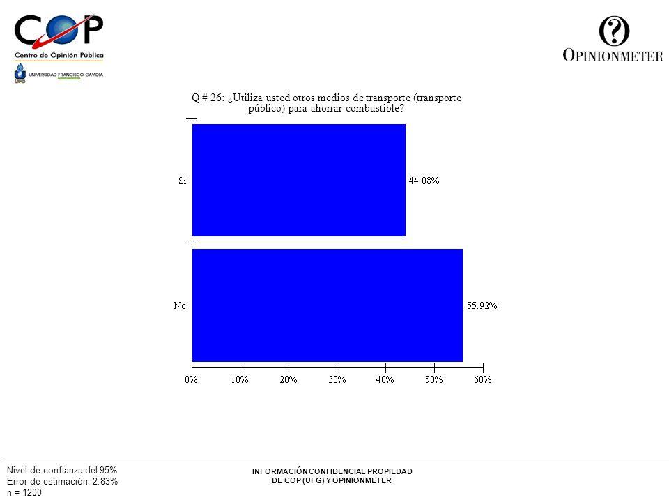 INFORMACIÓN CONFIDENCIAL PROPIEDAD DE COP (UFG) Y OPINIONMETER Nivel de confianza del 95% Error de estimación: 2.83% n = 1200 Q # 26: ¿Utiliza usted otros medios de transporte (transporte público) para ahorrar combustible