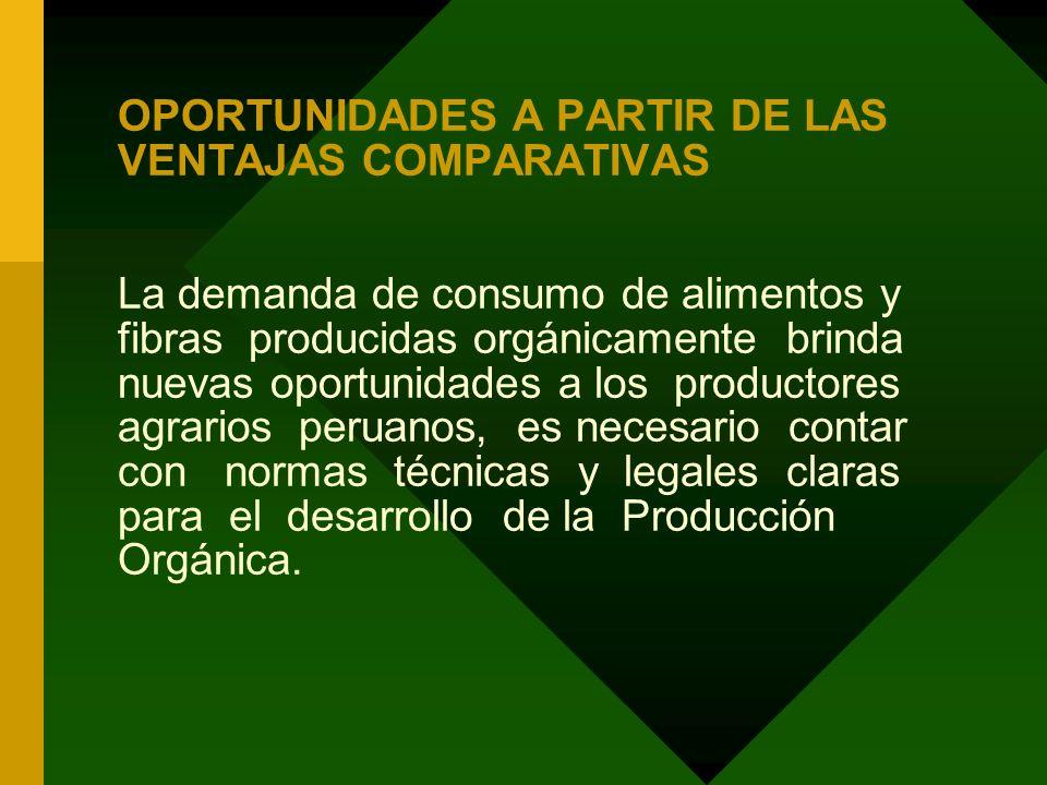 OPORTUNIDADES A PARTIR DE LAS VENTAJAS COMPARATIVAS La demanda de consumo de alimentos y fibras producidas orgánicamente brinda nuevas oportunidades a