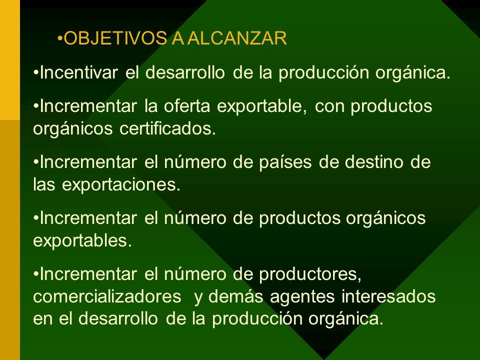 OBJETIVOS A ALCANZAR Incentivar el desarrollo de la producción orgánica. Incrementar la oferta exportable, con productos orgánicos certificados. Incre