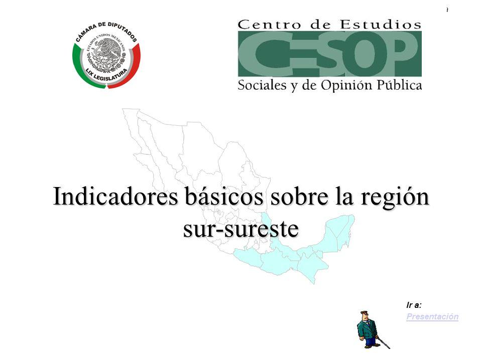 Centro de Estudios Sociales y de Opinión Pública Ir a: Presentación Indicadores básicos sobre la región sur-sureste