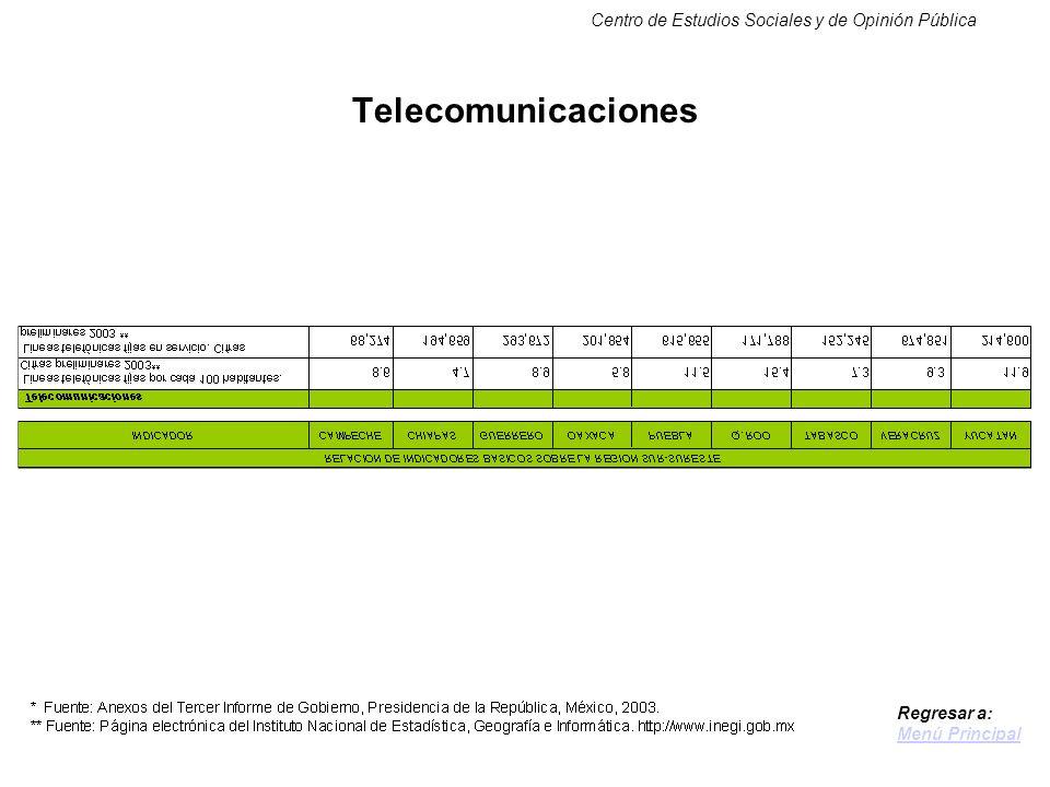 Centro de Estudios Sociales y de Opinión Pública Telecomunicaciones Regresar a: Menú Principal